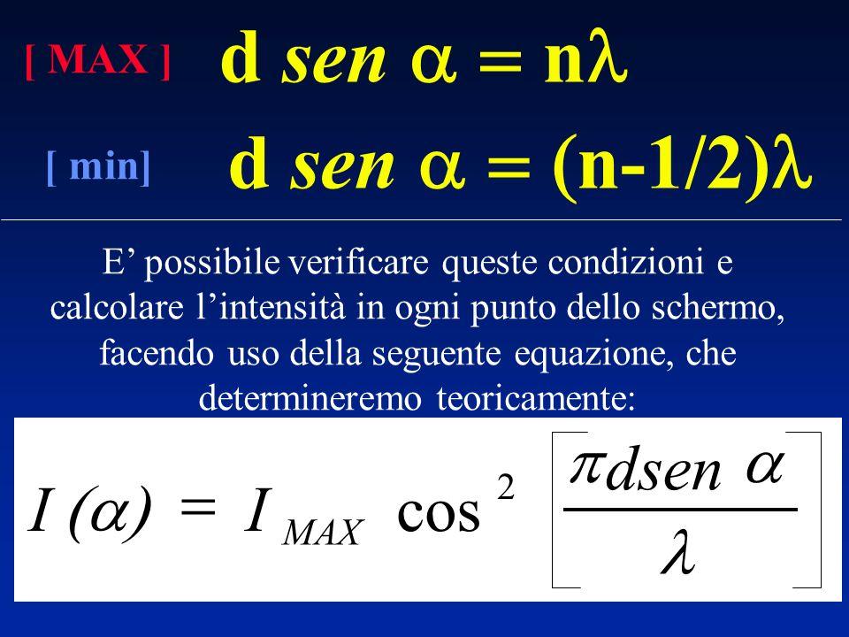 d sen n d sen n-1/2) I dsen (a) p a l = cos [ MAX ] [ min]